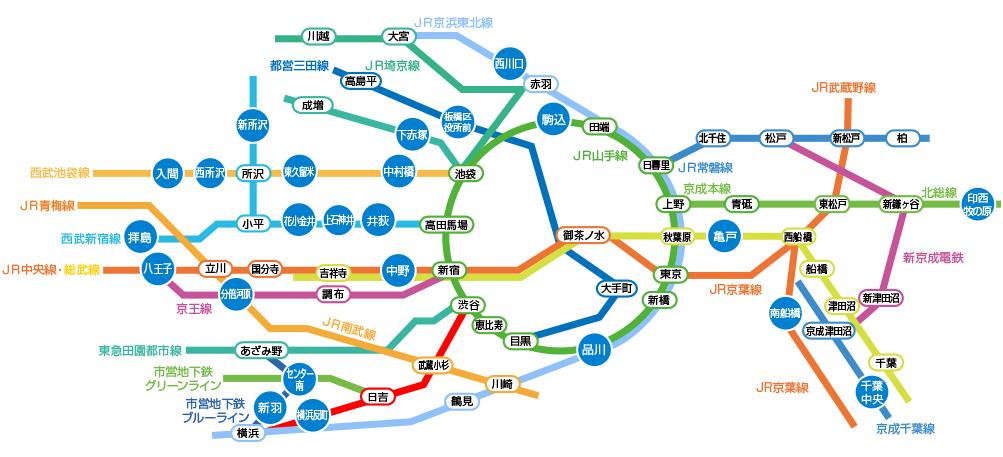 フランチャイズ路線マップ